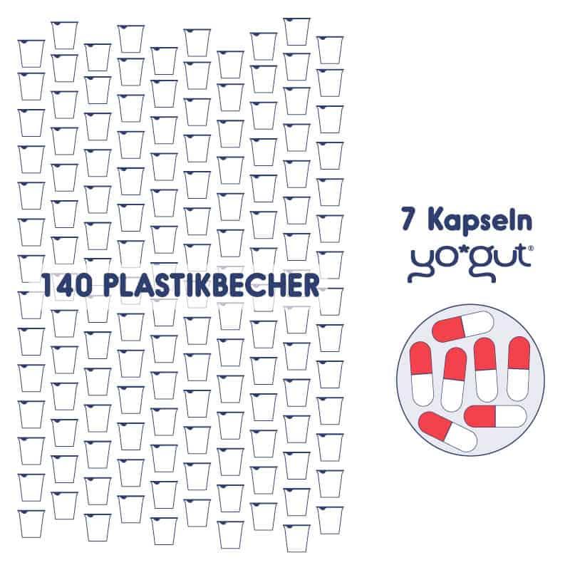 web-yogut-starterkulturen-Becher_gegenüber_7Kapseln_800x800